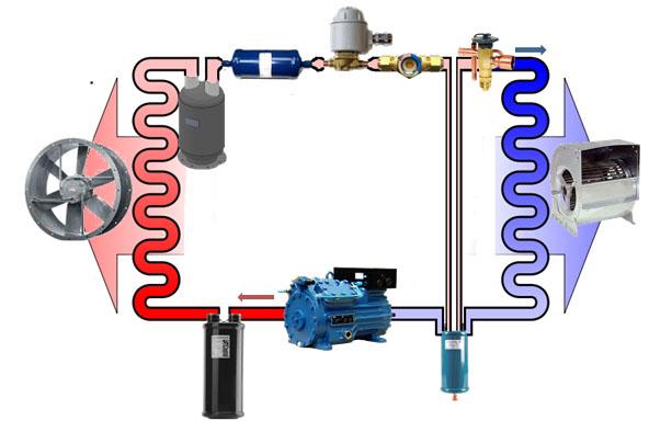separador de líquido circuito